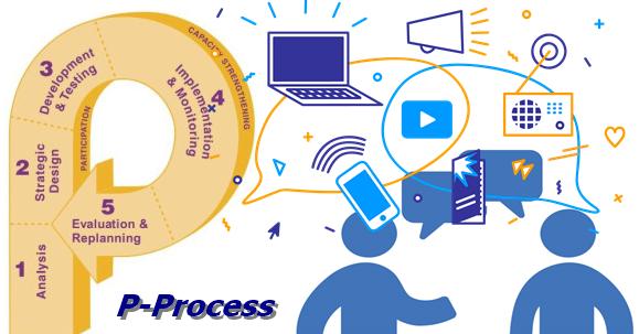 P-Process framework